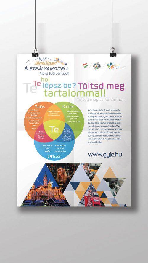 Győri Járműipari Életpályamodell plakát