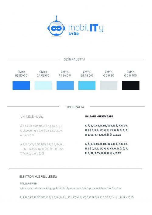 MobilIT Brand board színpaletta és tipográfia
