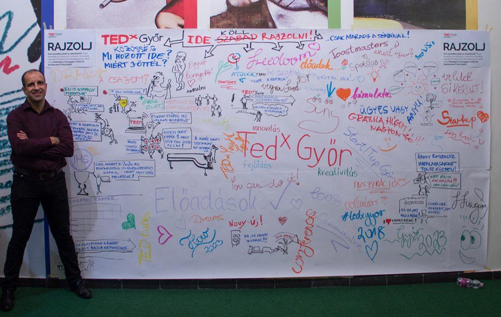 A TEDxGyőr rajzfala